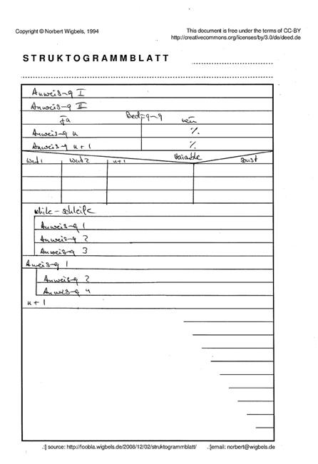 Struktogrammblatt - Ein Beispiel