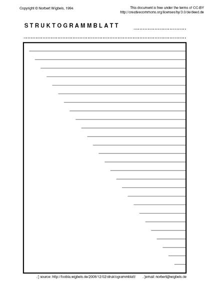 Struktogrammblatt - Das Template